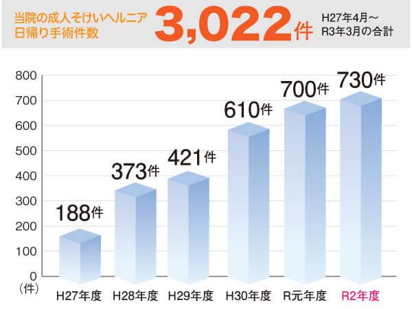 graph_20210401